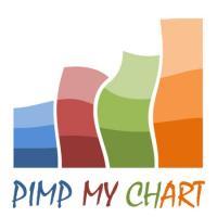 PIMP MY CHART (TM)