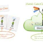 Klick-Tipp Email-Marketing Automatisation