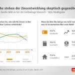 (Bildquelle: @norisbank GmbH)