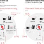 WOLF CHA Monoblock Wärmepumpe - bis zu 45 % Förderung