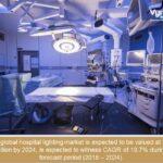 Weltweiter Markt für Krankenhausbeleuchtung mit CAGR von 10,7% im Zeitraum 2018 - 2024
