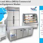 Der Markt für gewerbliche Kühlgeräte für den Nahen Osten und Afrika (MEA) soll bis 2024 5,2 Mrd. USD erreichen