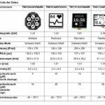 Kyocera's MIP Displays erschließen neue Anwendungsbereiche